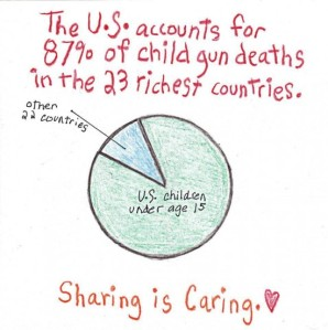 child-gun-deaths