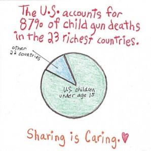 child-gun-deaths